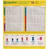 AGROTOP - Spray nozzle chart