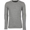 T-shirt Technical lange ærmer - Kramp Markedsplads