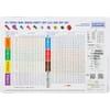 LECHLER - Spray nozzle chart